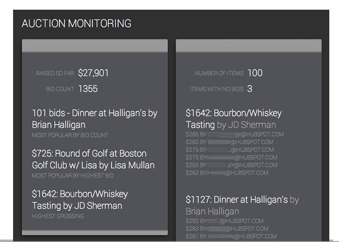 monitoring2