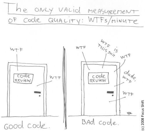 InheritingCode.jpg
