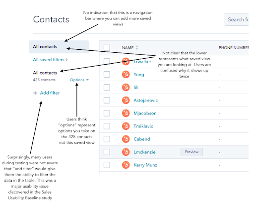 """A look at similar flaws in the Contacts screen - a confusing """"options"""" button, a navigation bar that users could not tell that they were able to manipulate to add more saved views, etc."""