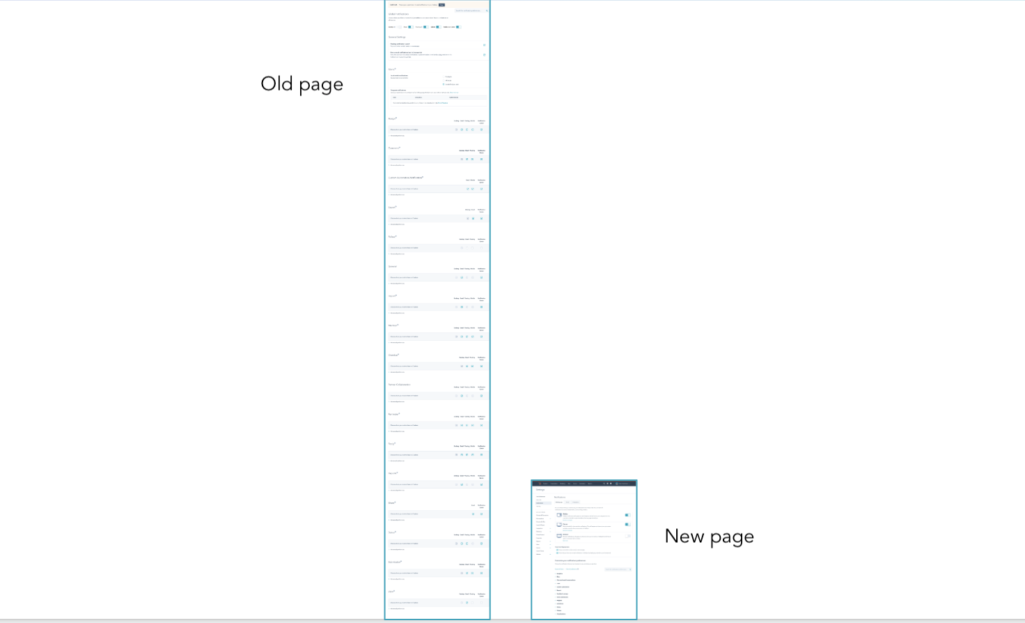 Image of old page and new page length when all accordions were closed.