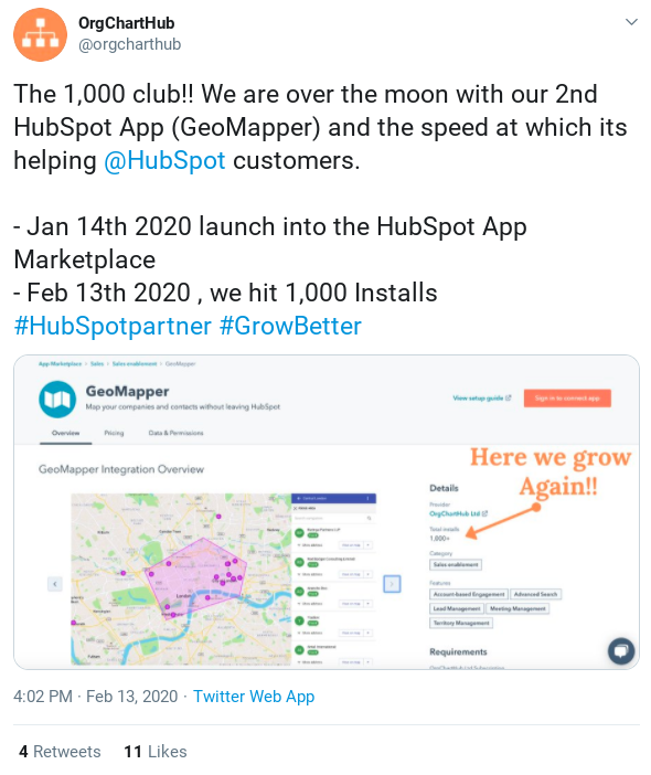 Tweet from OrgChartHub celebrating the 1000th install of their 2nd HubSpot app, GeoMapper