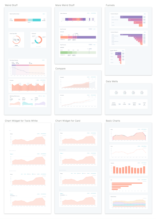 Data visualizations in the kit