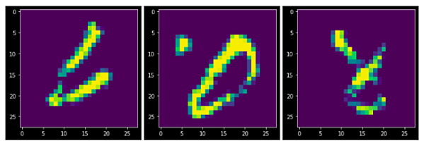 Graphs of three samples resulting from the MNIST image recognition task - each pattern is different, and it's difficult to tell what the results mean (read on for more context).
