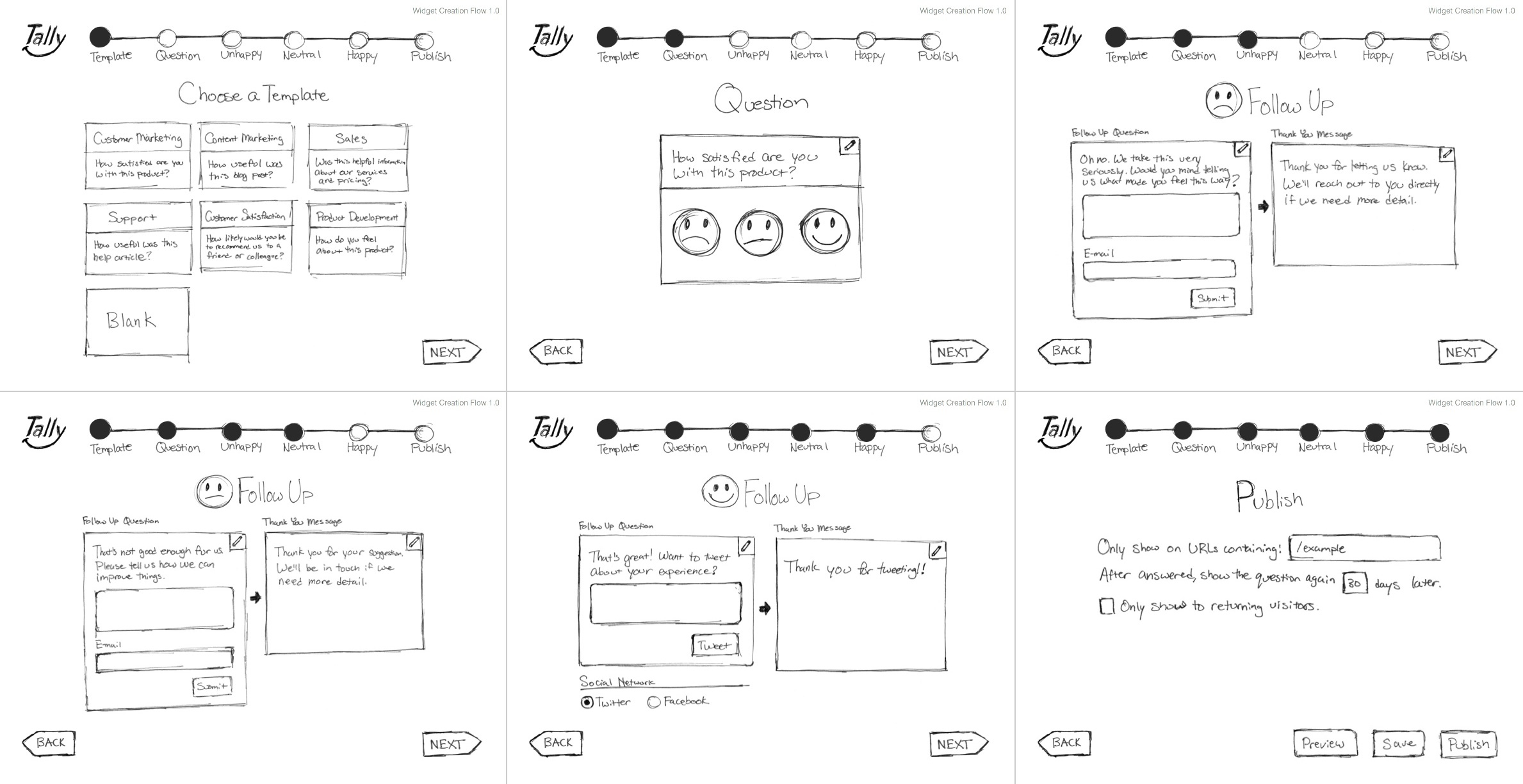 userexperience_sketches